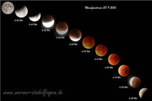 Ablauf Zusammenstellung der Blut-Mondfinsternis